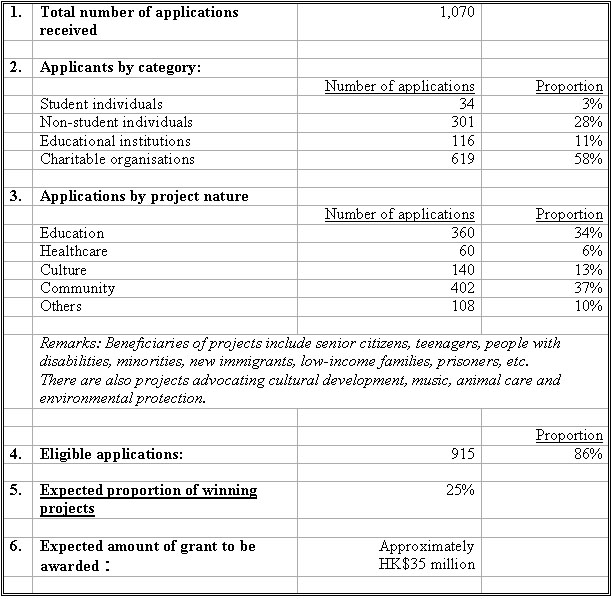 FIN 665: Final Project Guidelines and Grading Guide